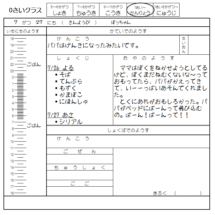保育園 坊ちゃんの裏連絡帳 2018/07/27