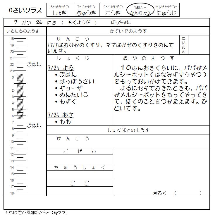保育園 坊ちゃんの裏連絡帳 2018/07/26