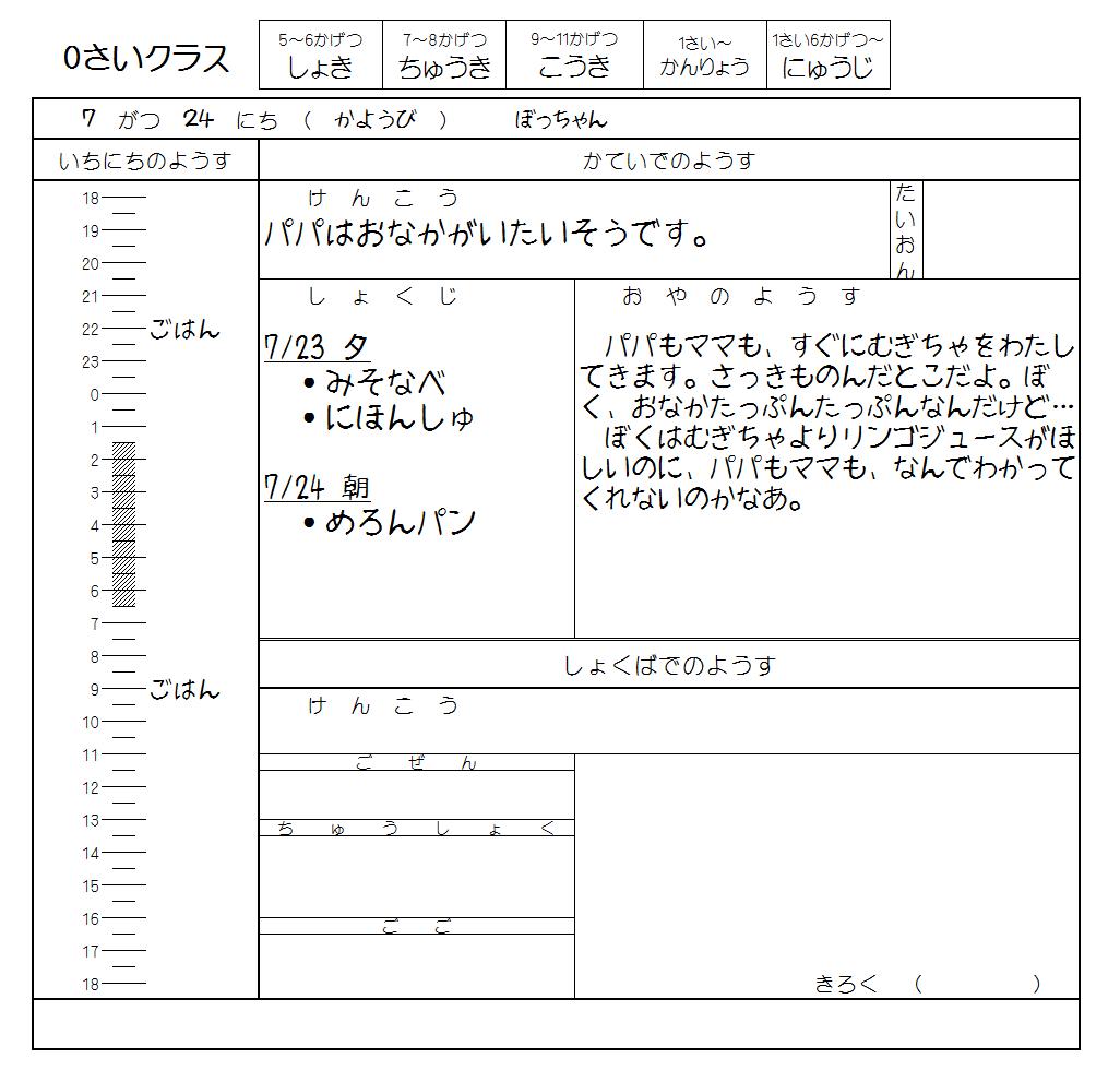 保育園 坊ちゃんの裏連絡帳 2018/07/24